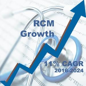 RCM-Growth.jpg