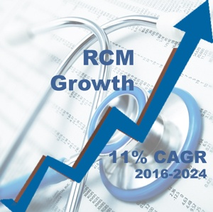 RCM-Growth.jpg